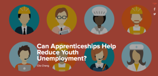 TCF-YouthApprenticeship