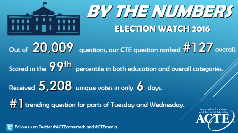 By the numbers 2nd POTUS debate