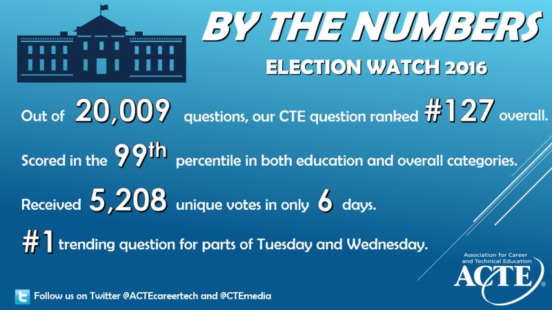 By the numbers 2nd POTUS debate